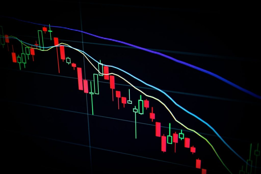 Analisis EUR market
