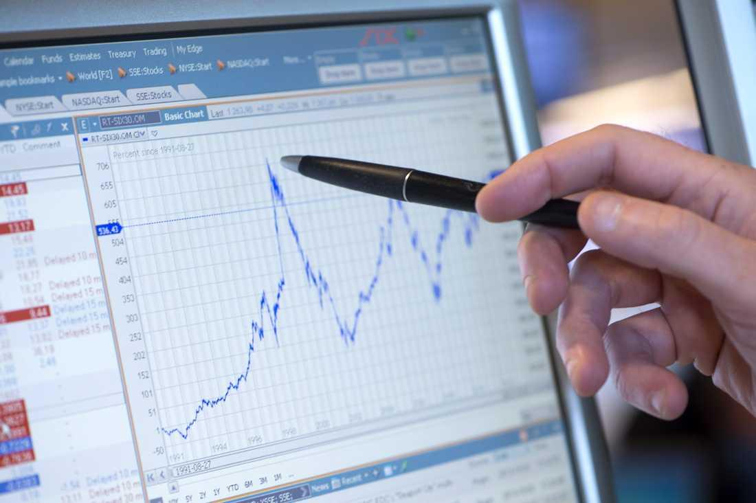 grafik trading forex
